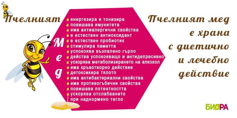 Ползи от пчелния мед Benefits Of Honey, Натурален мед пакет 4
